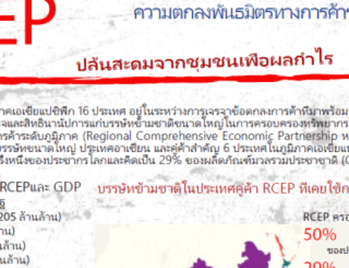 New Resource: RCEP Briefer in Thai